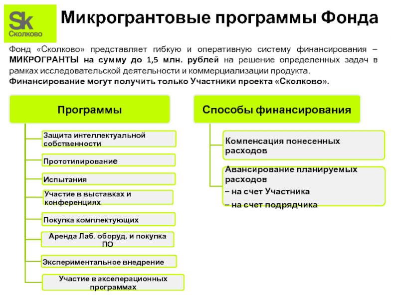 Микрогранты в Сколково таблица